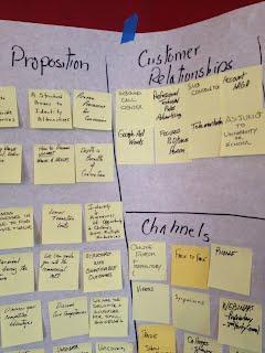 Sample Chart in Workshop